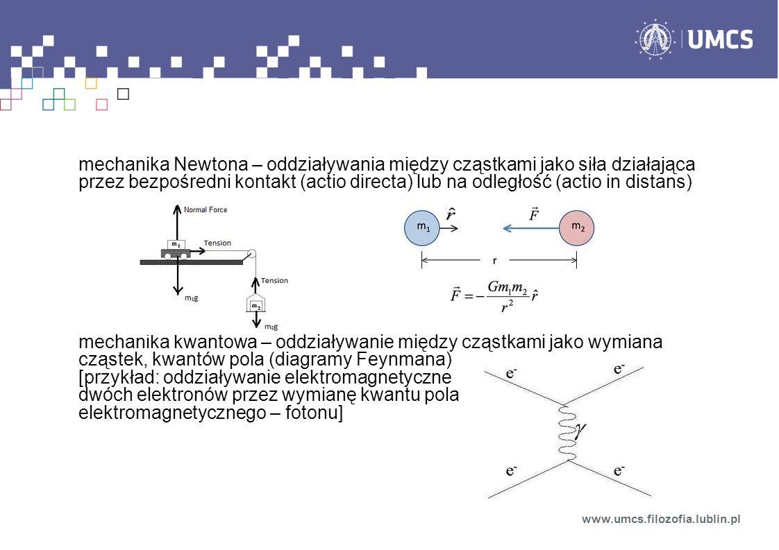 [przykład: oddziaływanie elektromagnetyczne